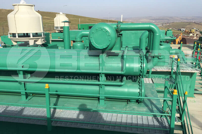 Pyrolysis Equipment for Sale