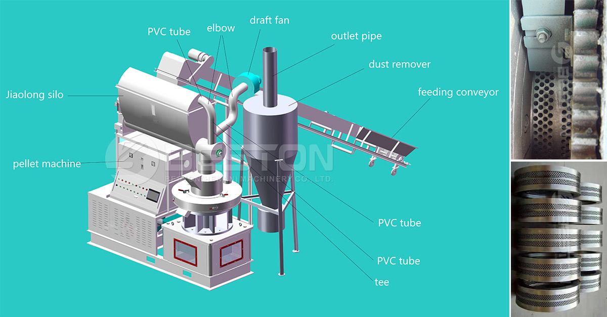 Parts of Beston Sawdust Pelletizer Machine