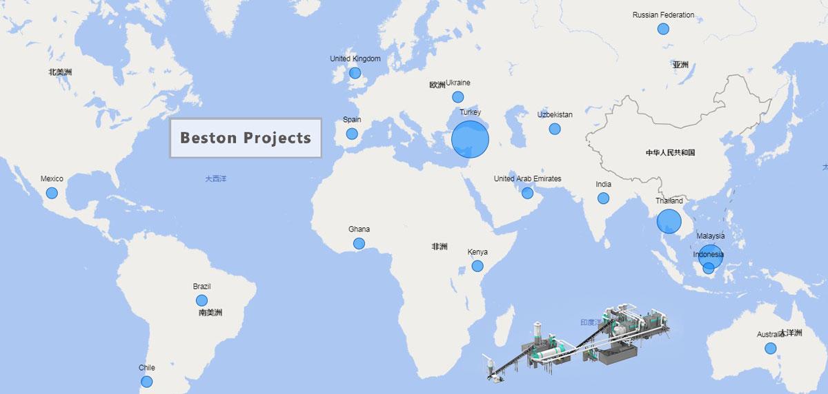 Beston Palm Çekirdek Kabuğu Kömür Yapma Makinesi Projeleri